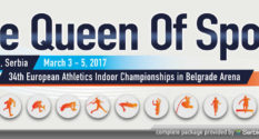 34th European Athletics Indoor Championships – March 3 – 5, 2017 Belgrade, Serbia